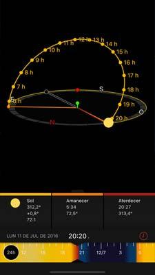 App para el camping - Sun Surveyor