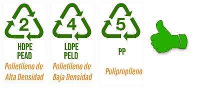 Plásticos recomendados para reutilizar