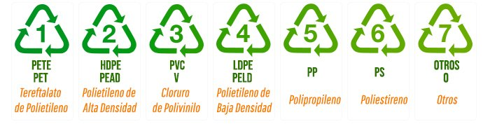 Tipos de plásticos termoplásticos